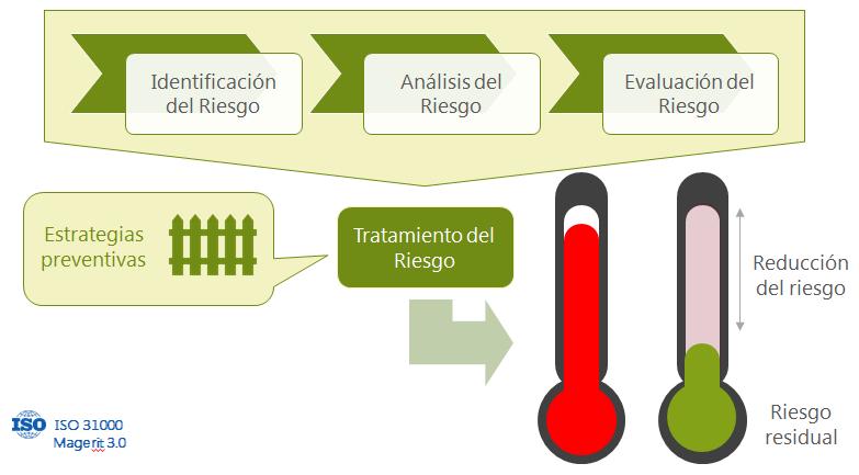 CN_Evaluacion-de-Riesgos-de-Continuidad_Cobser